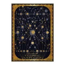 Poster Atlas de Anomalías...